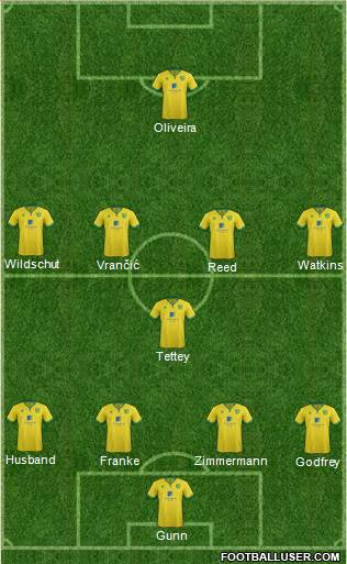 Norwich City 4-1-4-1 football formation