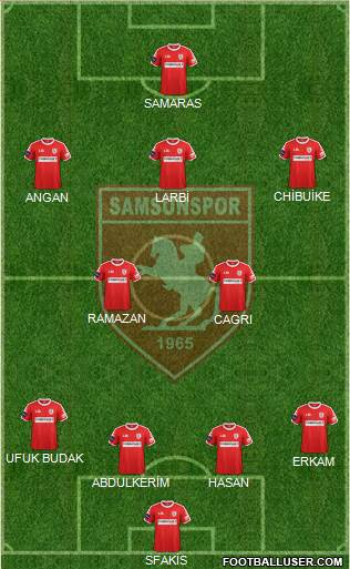 Samsunspor 4-4-2 football formation