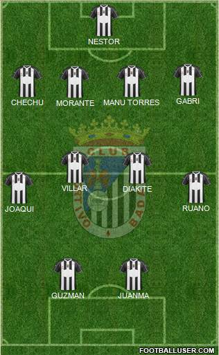 C.D. Badajoz S.A.D. 4-4-2 football formation