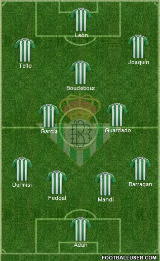 Real Betis B., S.A.D. 4-2-3-1 football formation