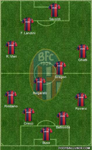 Bologna 4-4-2 football formation