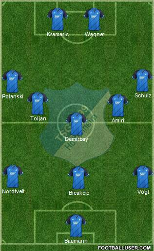 TSG 1899 Hoffenheim 3-5-2 football formation