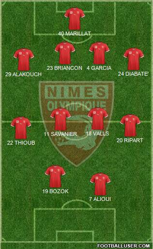 Nîmes Olympique 4-4-2 football formation