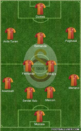Galatasaray SK 4-2-3-1 football formation