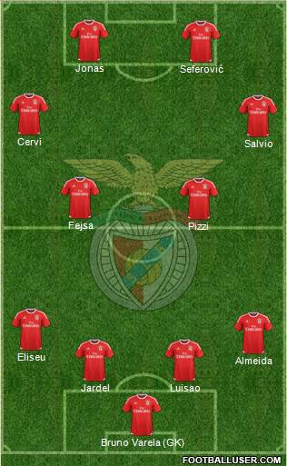 Sport Lisboa e Benfica - SAD 4-3-2-1 football formation