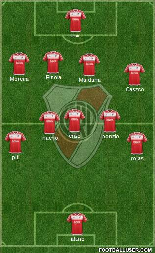 River Plate 4-5-1 football formation
