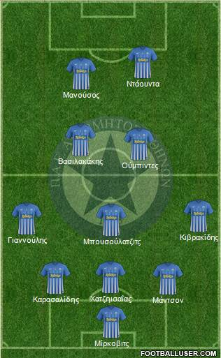 APS Atromitos Athens 1923 3-5-2 football formation