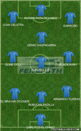 Honduras 4-5-1 football formation