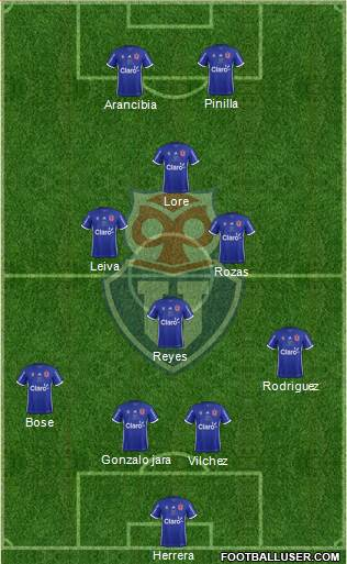 CF Universidad de Chile 4-3-2-1 football formation