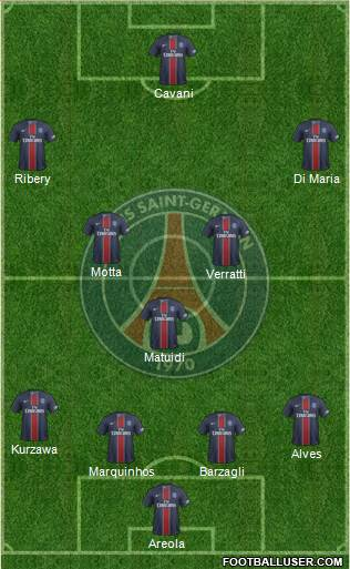Paris Saint-Germain 4-3-2-1 football formation