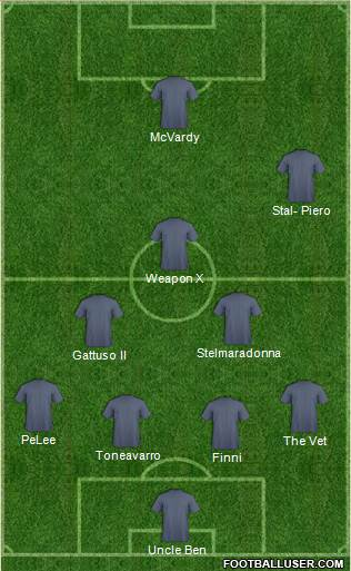 Pro Evolution Soccer Team 4-2-1-3 football formation