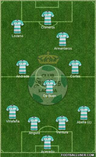 Club Deportivo Santos Laguna 4-3-3 football formation
