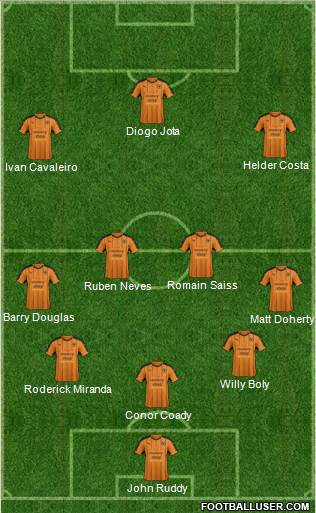 Wolverhampton Wanderers 3-4-3 football formation