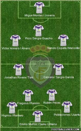 Real Jaén C.F. 4-2-3-1 football formation