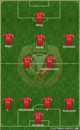 Widzew Lodz 4-2-3-1 football formation
