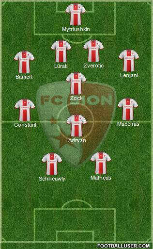 FC Sion 4-4-2 football formation