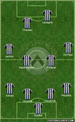 Udinese 4-4-1-1 football formation
