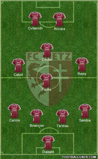 Football Club de Metz 4-4-2 football formation