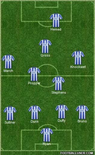 Brighton and Hove Albion 4-5-1 football formation