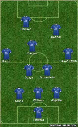 Everton 3-4-3 football formation