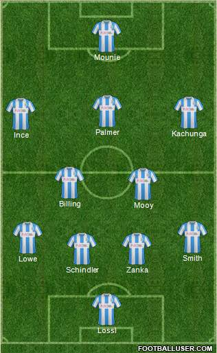 Huddersfield Town 4-5-1 football formation