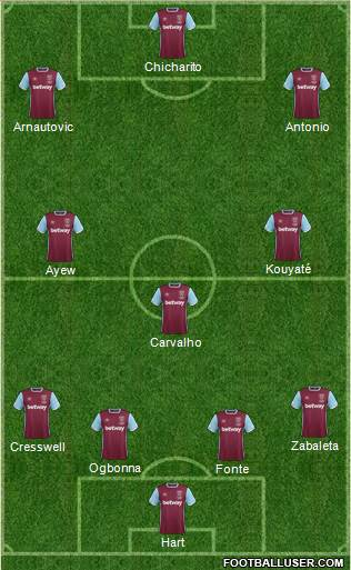 West Ham United 4-3-3 football formation