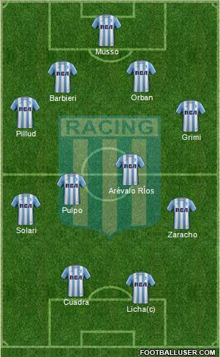 Racing Club 4-4-2 football formation