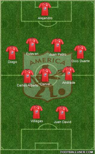 CD América de Cali 4-3-2-1 football formation