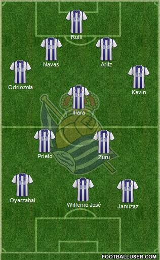 Real Sociedad S.A.D. 4-3-2-1 football formation