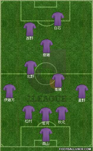 J-League All-Stars 3-5-2 football formation