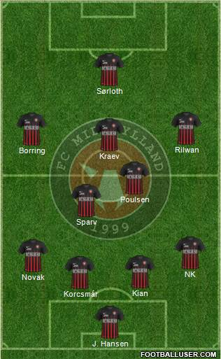 Football Club Midtjylland 1999 4-2-3-1 football formation