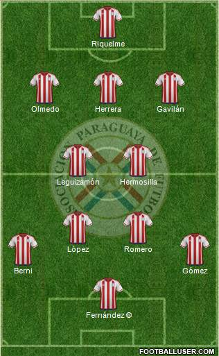 Paraguay 3-4-3 football formation