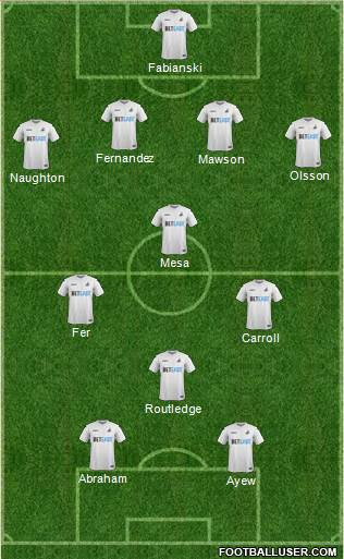 Swansea City 4-1-2-3 football formation