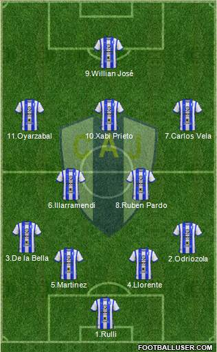 Club Atlético Juventud 4-2-3-1 football formation