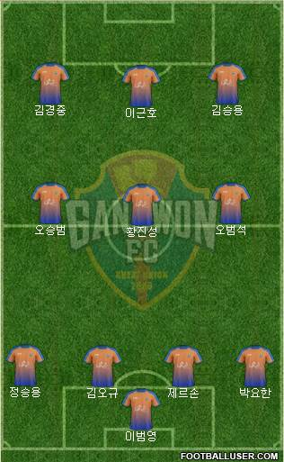 Gangwon FC 4-1-3-2 football formation
