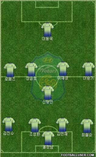 Jeonbuk Hyundai Motors 3-5-1-1 football formation