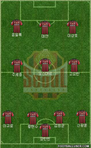 FC Seoul 4-1-3-2 football formation