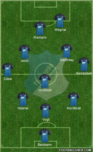 TSG 1899 Hoffenheim 4-4-2 football formation