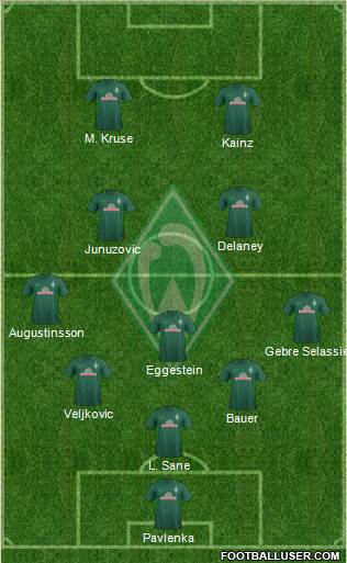 Werder Bremen 4-5-1 football formation