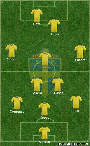 Sweden 3-5-1-1 football formation