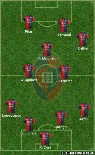 Cagliari 4-4-2 football formation