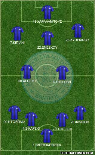 AS Ethnikos Achnas 4-2-1-3 football formation