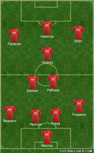 Manchester United 4-2-1-3 football formation