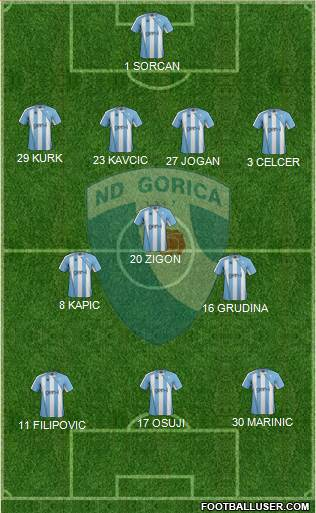 NK Gorica 4-3-3 football formation