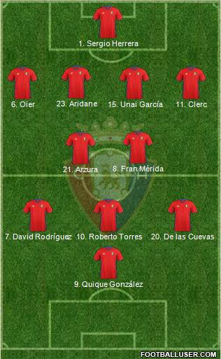 C. At. Osasuna 4-2-3-1 football formation