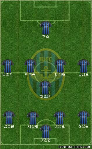 Incheon United 4-2-4 football formation