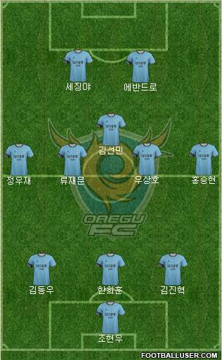 Daegu FC 4-3-3 football formation