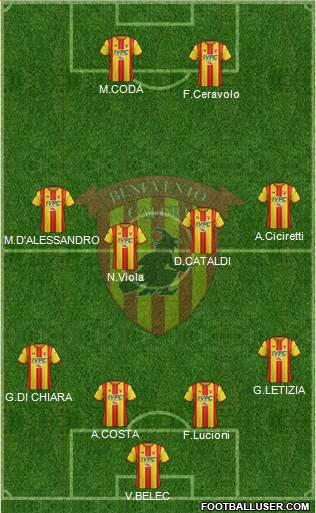 Benevento 4-4-2 football formation