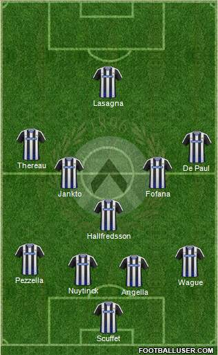Udinese 4-1-4-1 football formation