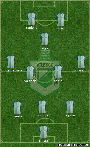 CDC Atlético Nacional 4-4-2 football formation